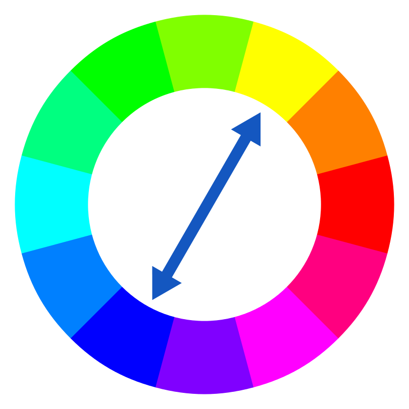 Color wheel - complementary color combination