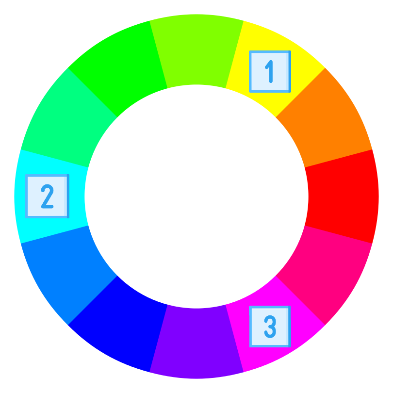 Color wheel - triadic color combination