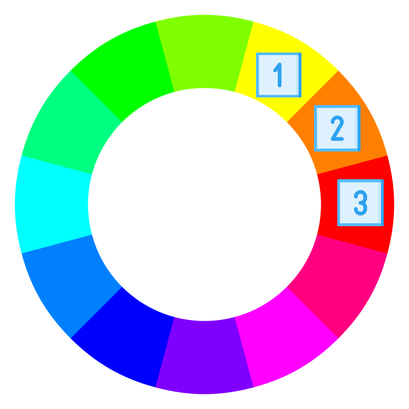 Color wheel - analogous color combination